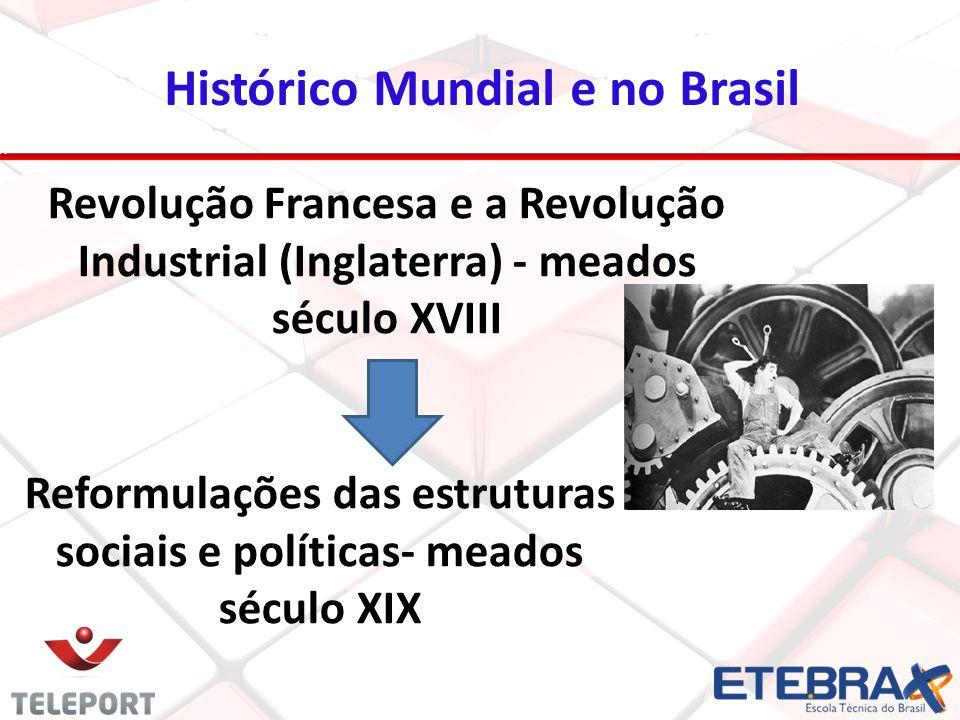 4 Histórico Mundial e no Brasil Revolução Francesa e a Revolução Industrial (Inglaterra) - meados século XVIII Reformulações das estruturas sociais e