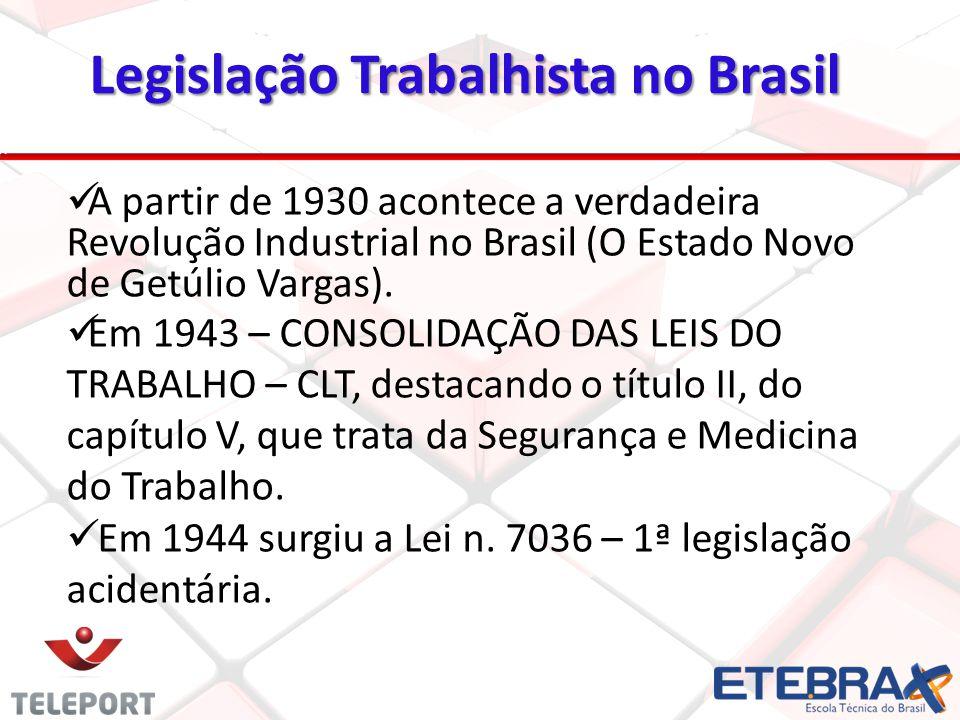 A partir de 1930 acontece a verdadeira Revolução Industrial no Brasil (O Estado Novo de Getúlio Vargas). Em 1943 – CONSOLIDAÇÃO DAS LEIS DO TRABALHO –