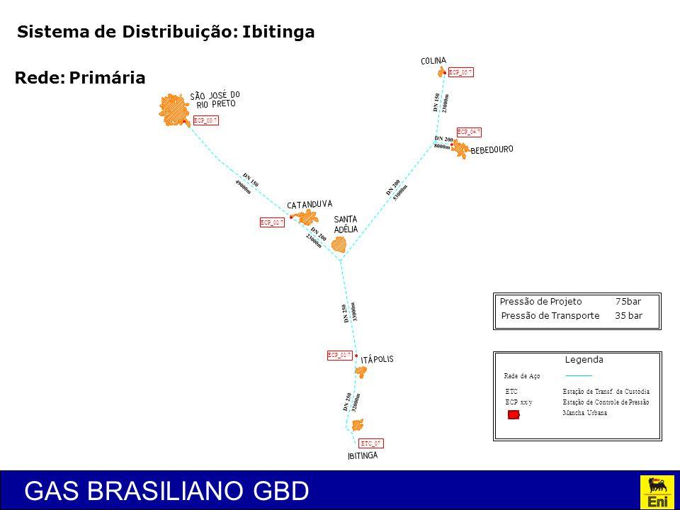 GAS BRASILIANO GBD Sistema de Distribuição: Ibitinga Rede: Primária PressãodeProjeto75bar Legenda RededeAço ECPxx/y ETCEstaçãodeTransf. deCustódia Est