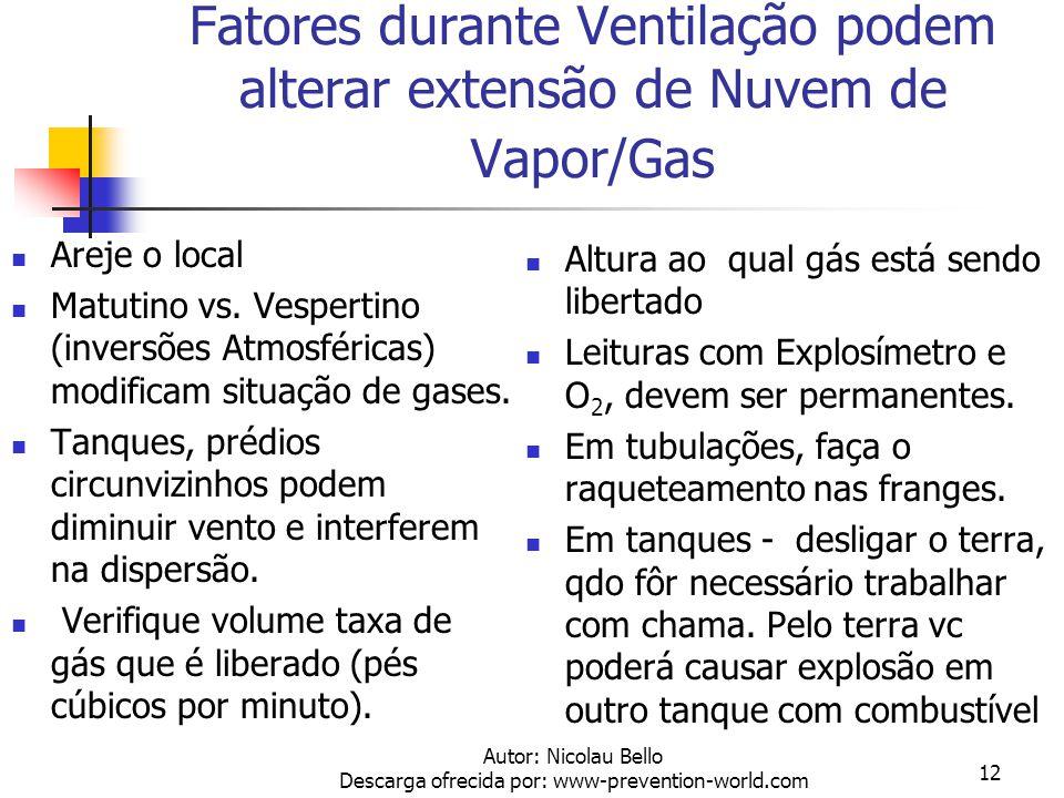Autor: Nicolau Bello Descarga ofrecida por: www-prevention-world.com 11 Gases e Vapores - Perigo de Fogo/Explosão Gases e vapores de poços são muito c