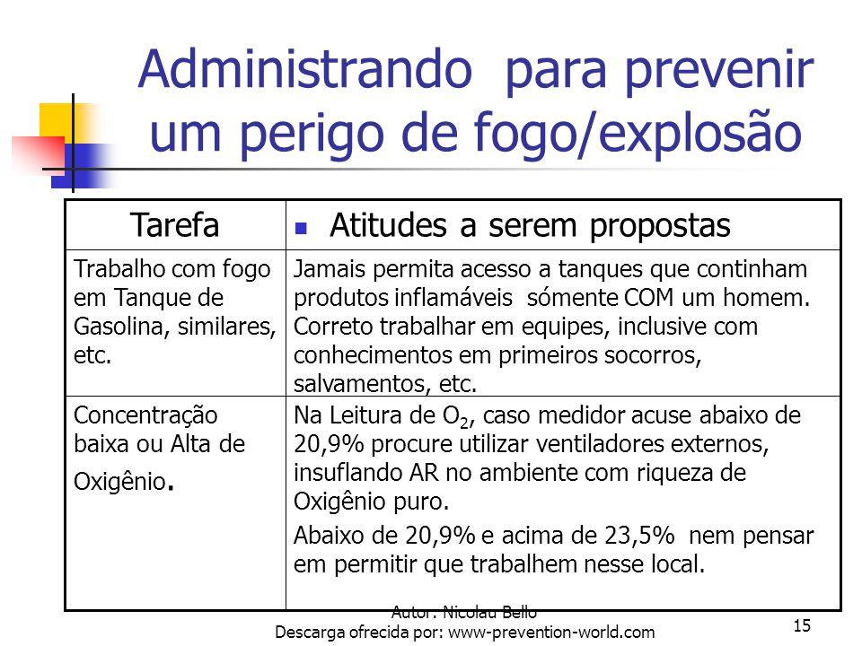 Autor: Nicolau Bello Descarga ofrecida por: www-prevention-world.com 14 Práticas seguras Caso precise trabalhar em ambientes confinados, com eventual