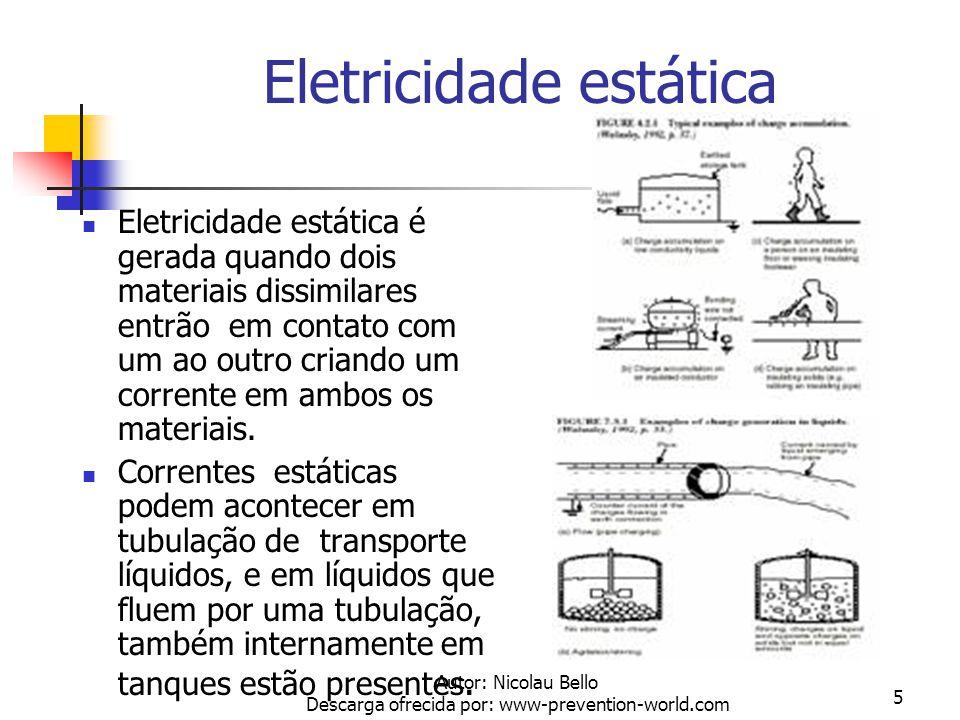 Autor: Nicolau Bello Descarga ofrecida por: www-prevention-world.com 5 Eletricidade estática Eletricidade estática é gerada quando dois materiais dissimilares entrão em contato com um ao outro criando um corrente em ambos os materiais.