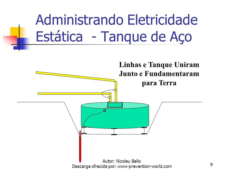 Autor: Nicolau Bello Descarga ofrecida por: www-prevention-world.com 9 Administrando Eletricidade Estática - Tanque de Aço Linhas e Tanque Uniram Junto e Fundamentaram para Terra