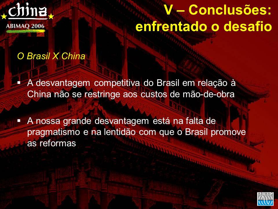 O Brasil X China A desvantagem competitiva do Brasil em relação à China não se restringe aos custos de mão-de-obra A nossa grande desvantagem está na falta de pragmatismo e na lentidão com que o Brasil promove as reformas V – Conclusões: enfrentado o desafio