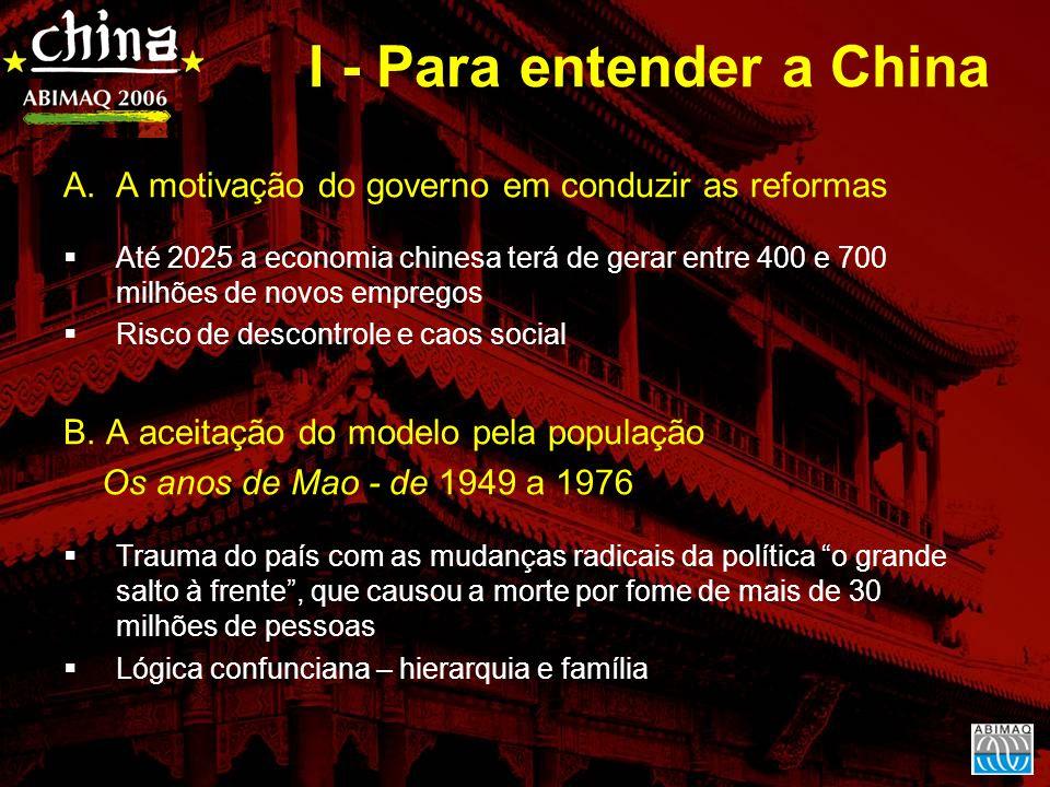 As reformas pós-Mao A partir de de 1978, reformas motivadas por: –falta de êxito das políticas maoístas –descontentamento social com o desemprego, inflação e a corrupção Era pós-maoísta cria pacto entre governo e população.
