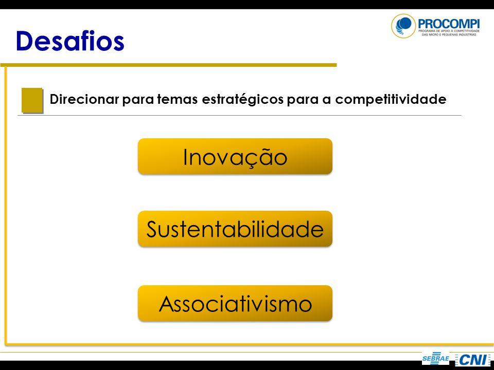 Desafios Direcionar para temas estratégicos para a competitividade Sustentabilidade Inovação Associativismo