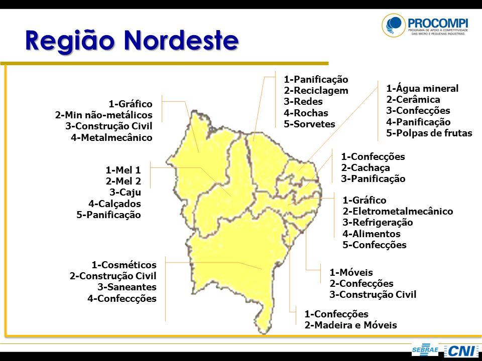 Região Nordeste 1-Cosméticos 2-Construção Civil 3-Saneantes 4-Confeccções 1-Panificação 2-Reciclagem 3-Redes 4-Rochas 5-Sorvetes 1-Confecções 2-Cachaç