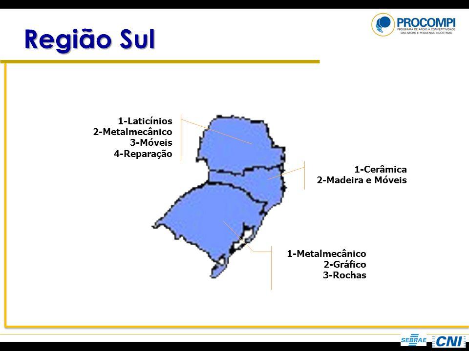 Região Sul 1-Laticínios 2-Metalmecânico 3-Móveis 4-Reparação 1-Metalmecânico 2-Gráfico 3-Rochas 1-Cerâmica 2-Madeira e Móveis