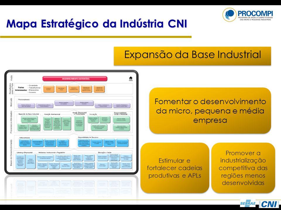 Mapa Estratégico da Indústria CNI Fomentar o desenvolvimento da micro, pequena e média empresa Estimular e fortalecer cadeias produtivas e APLs Promov