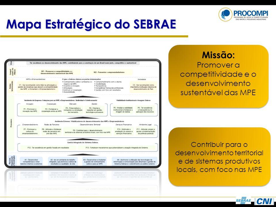 Mapa Estratégico do SEBRAE Contribuir para o desenvolvimento territorial e de sistemas produtivos locais, com foco nas MPE Missão: Promover a competit