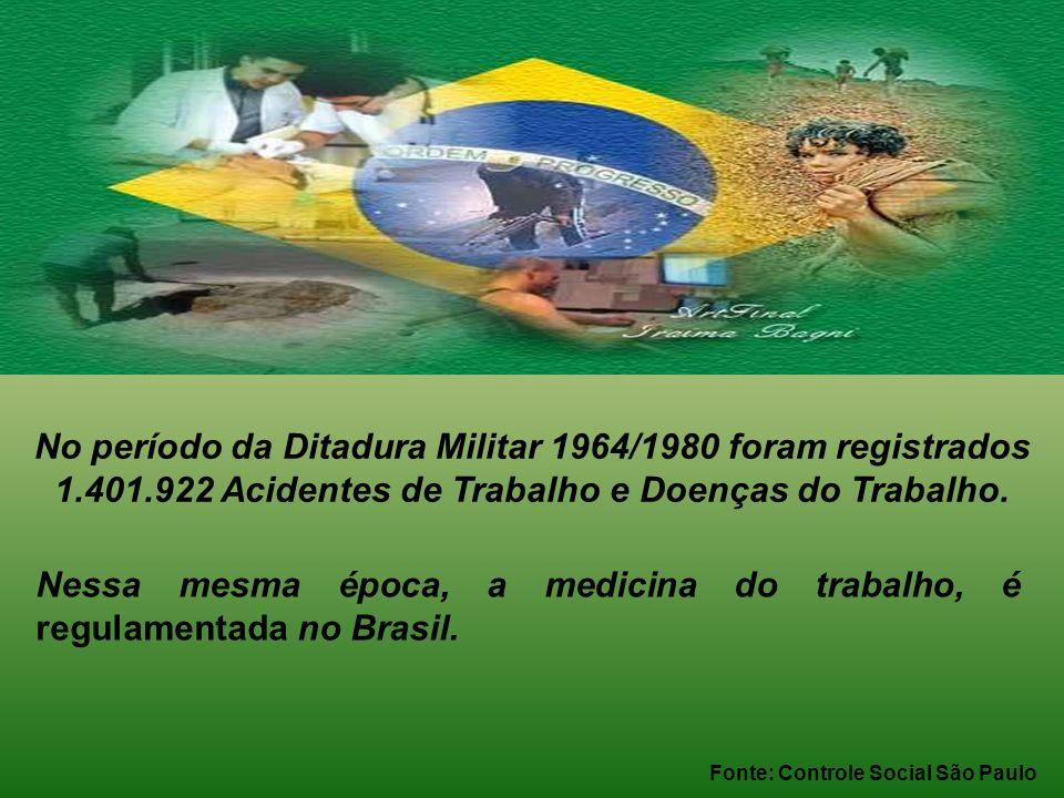 Nessa mesma época, a medicina do trabalho, é regulamentada no Brasil. No período da Ditadura Militar 1964/1980 foram registrados 1.401.922 Acidentes d