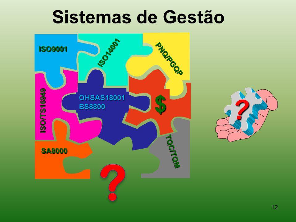 12 Sistemas de Gestão ISO9001 ISO14001 PNQ/PGQP OHSAS18001BS8800 SA8000 ISO/TS16949 $ TQC/TQM ?