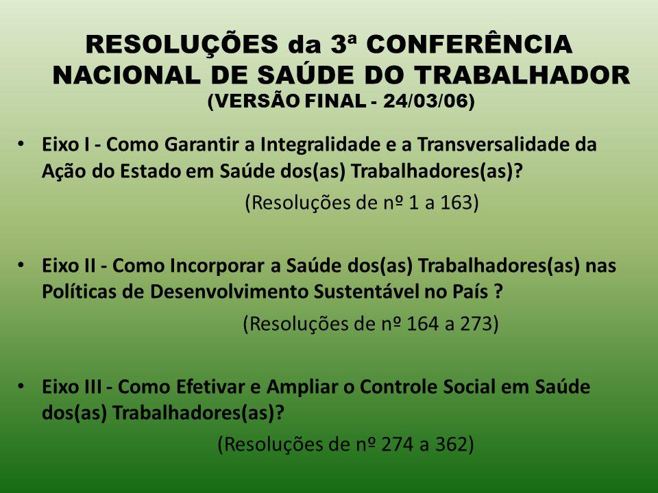 RESOLUÇÕES da 3ª CONFERÊNCIA NACIONAL DE SAÚDE DO TRABALHADOR (VERSÃO FINAL - 24/03/06) Eixo I - Como Garantir a Integralidade e a Transversalidade da