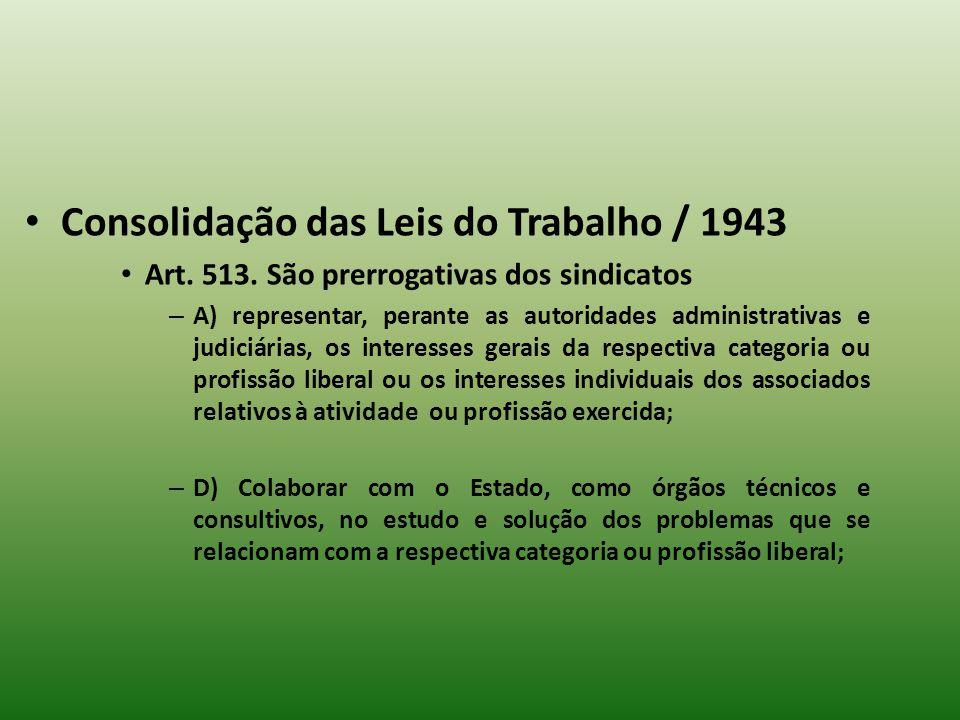 Consolidação das Leis do Trabalho / 1943 Art. 513. São prerrogativas dos sindicatos – A) representar, perante as autoridades administrativas e judiciá