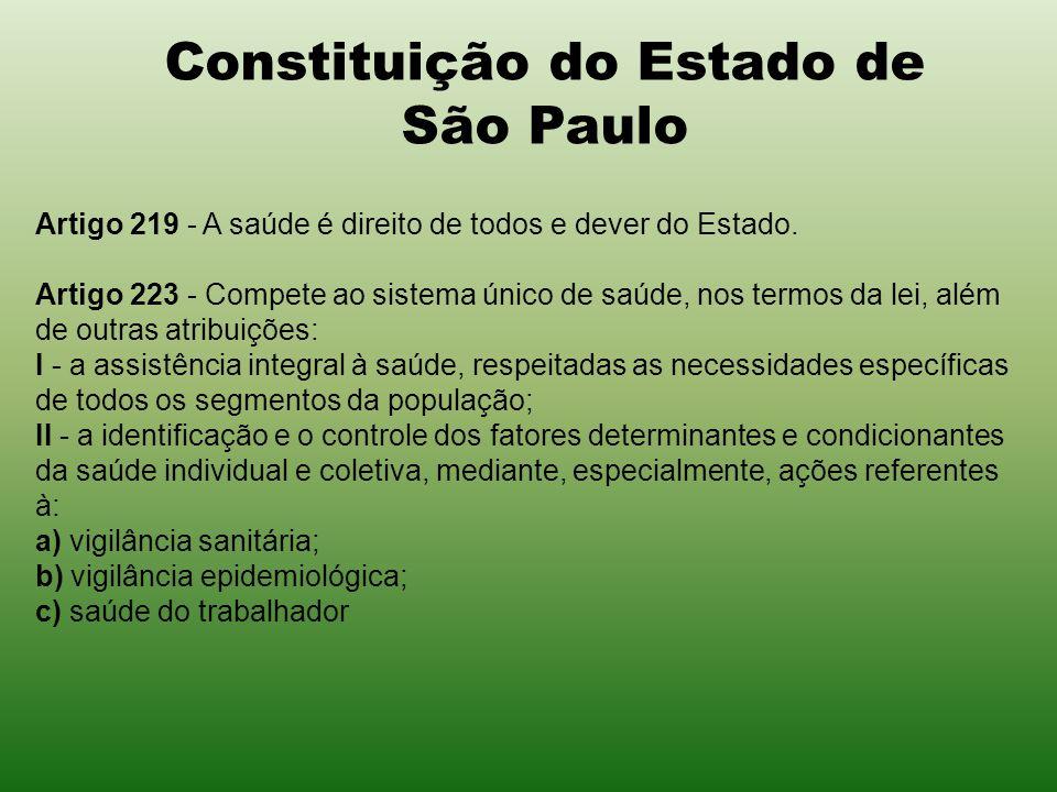Constituição do Estado de São Paulo Artigo 219 - A saúde é direito de todos e dever do Estado. Artigo 223 - Compete ao sistema único de saúde, nos ter