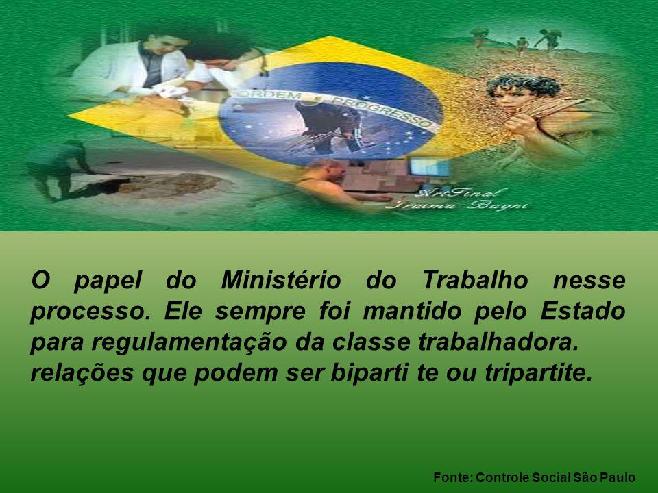 Nessa mesma época, a medicina do trabalho, é regulamentada no Brasil.