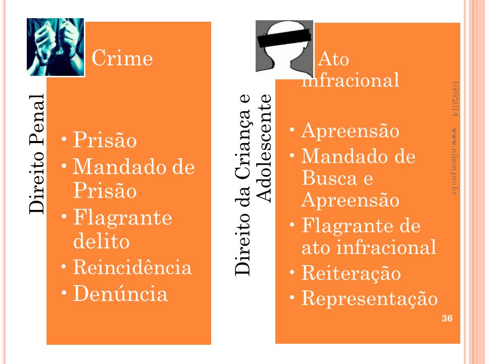 16/6/2014 36 www.nilson.pro.br