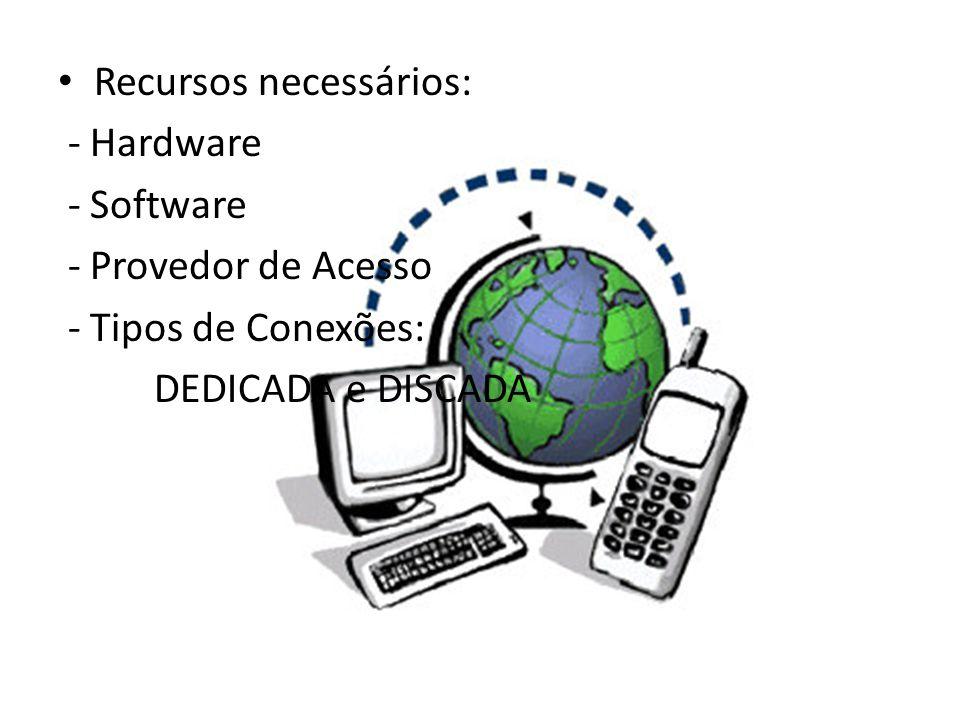 Recursos necessários: - Hardware - Software - Provedor de Acesso - Tipos de Conexões: DEDICADA e DISCADA