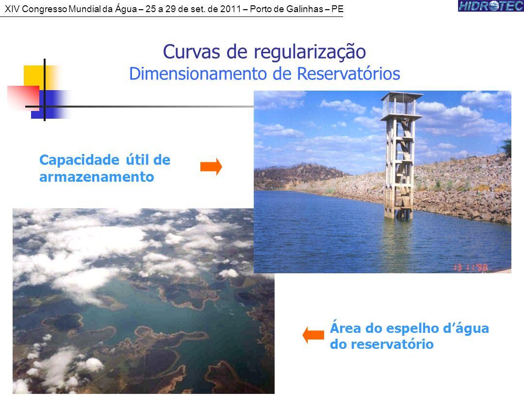 Curvas de regularização Dimensionamento de Reservatórios Capacidade útil de armazenamento Área do espelho dágua do reservatório XIV Congresso Mundial da Água – 25 a 29 de set.