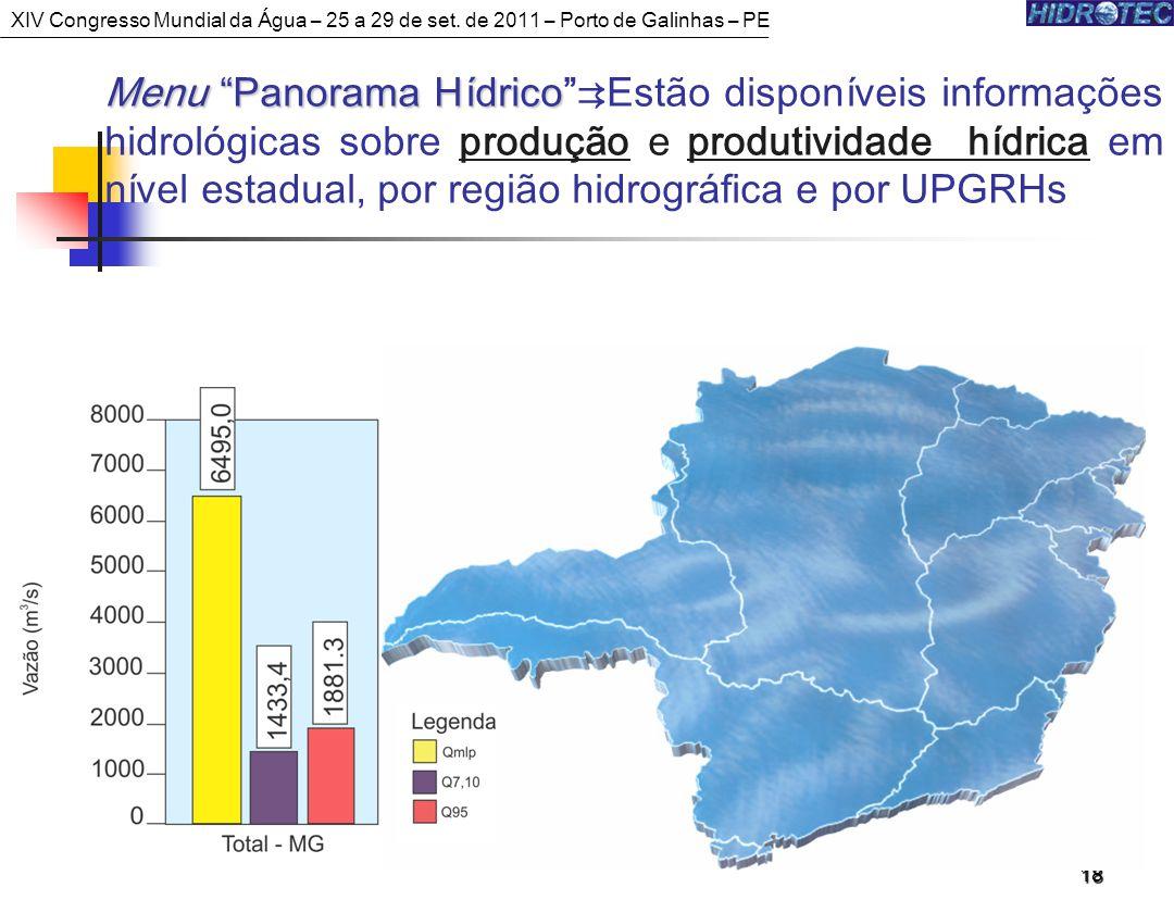 Menu Panorama Hídrico Menu Panorama HídricoEstão disponíveis informações hidrológicas sobre produção e produtividade hídrica em nível estadual, por região hidrográfica e por UPGRHs 18 XIV Congresso Mundial da Água – 25 a 29 de set.