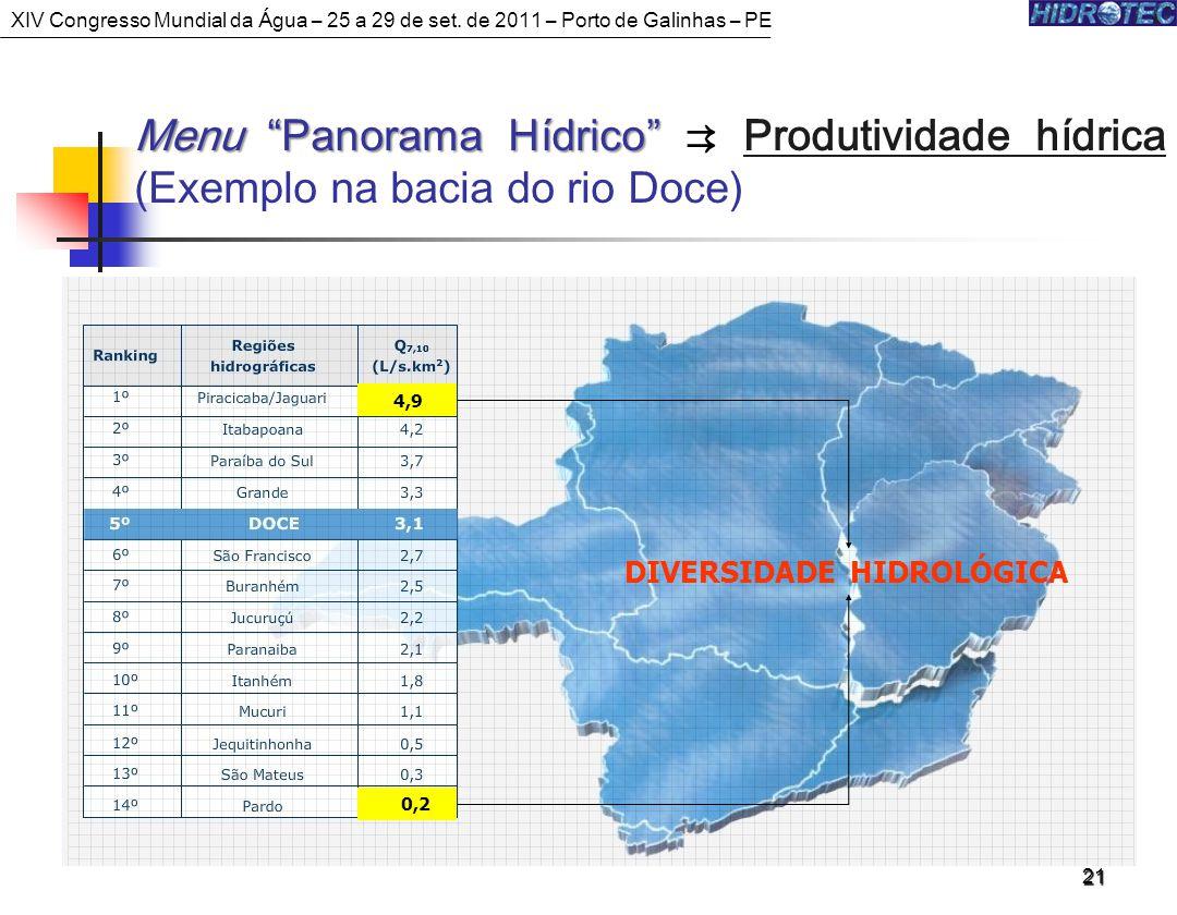 21 DIVERSIDADE HIDROLÓGICA Menu Panorama Hídrico Menu Panorama Hídrico Produtividade hídrica (Exemplo na bacia do rio Doce) 4,9 0,2 XIV Congresso Mundial da Água – 25 a 29 de set.
