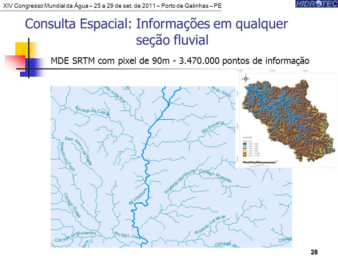 28 Consulta Espacial: Informações em qualquer seção fluvial MDE SRTM com pixel de 90m - 3.470.000 pontos de informação XIV Congresso Mundial da Água – 25 a 29 de set.