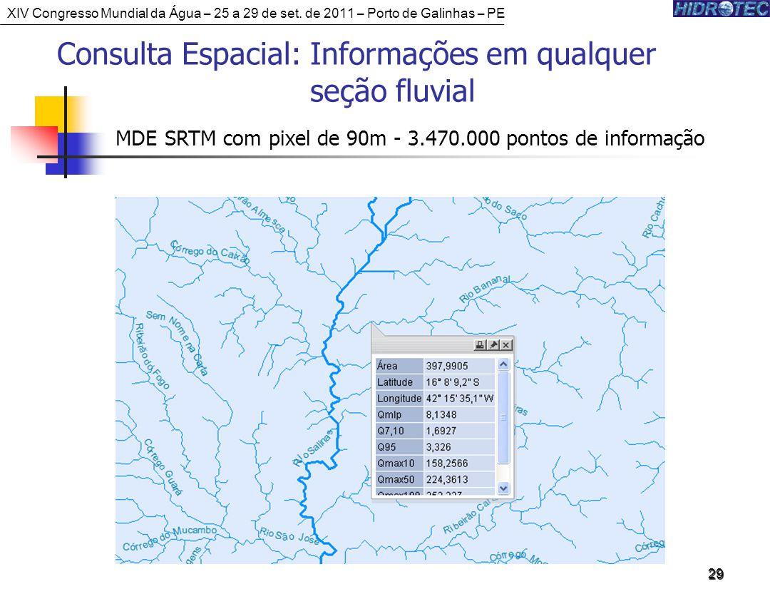 29 Consulta Espacial: Informações em qualquer seção fluvial MDE SRTM com pixel de 90m - 3.470.000 pontos de informação XIV Congresso Mundial da Água – 25 a 29 de set.