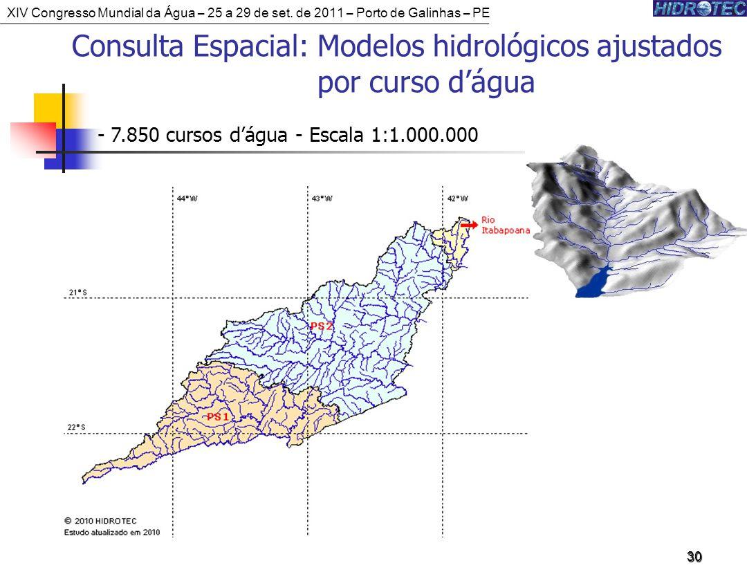 30 Consulta Espacial: Modelos hidrológicos ajustados por curso dágua - 7.850 cursos dágua - Escala 1:1.000.000 XIV Congresso Mundial da Água – 25 a 29 de set.