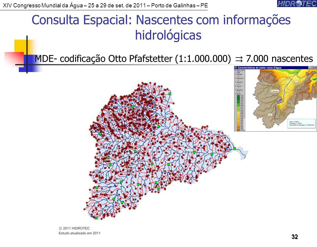 32 Consulta Espacial: Nascentes com informações hidrológicas MDE- codificação Otto Pfafstetter (1:1.000.000) 7.000 nascentes XIV Congresso Mundial da Água – 25 a 29 de set.