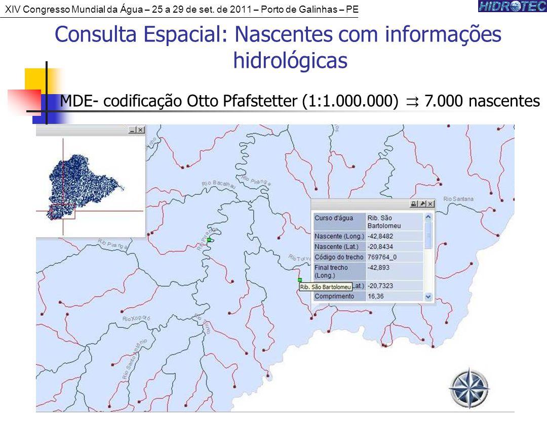 33 Consulta Espacial: Nascentes com informações hidrológicas MDE- codificação Otto Pfafstetter (1:1.000.000) 7.000 nascentes XIV Congresso Mundial da Água – 25 a 29 de set.