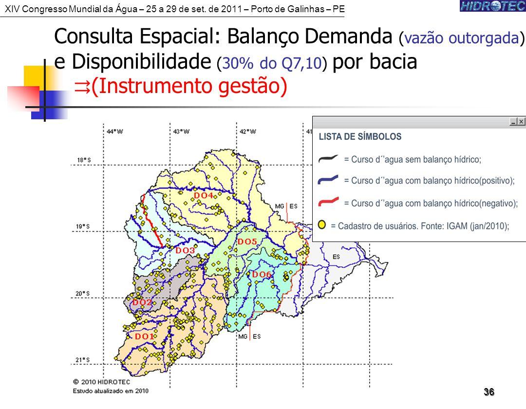 36 Consulta Espacial: Balanço Demanda (vazão outorgada) e Disponibilidade (30% do Q7,10) por bacia (Instrumento gestão) XIV Congresso Mundial da Água – 25 a 29 de set.