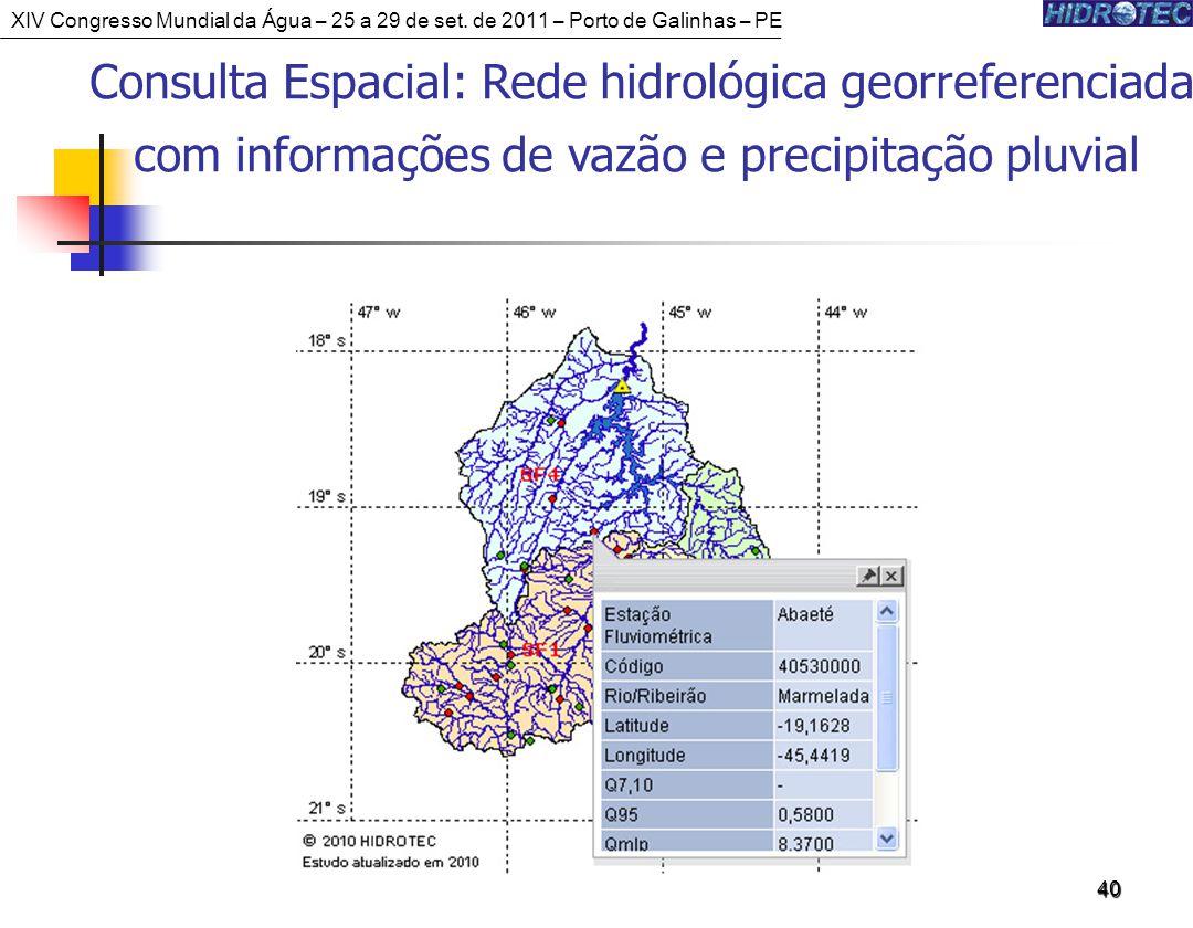 40 Consulta Espacial: Rede hidrológica georreferenciada com informações de vazão e precipitação pluvial XIV Congresso Mundial da Água – 25 a 29 de set.