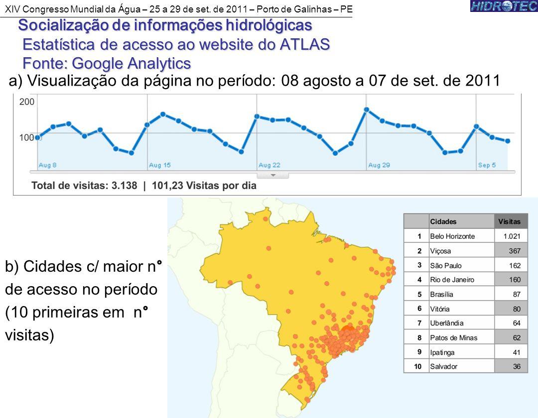 52 b) Cidades c/ maior n ° de acesso no período (10 primeiras em n ° visitas) XIV Congresso Mundial da Água – 25 a 29 de set.