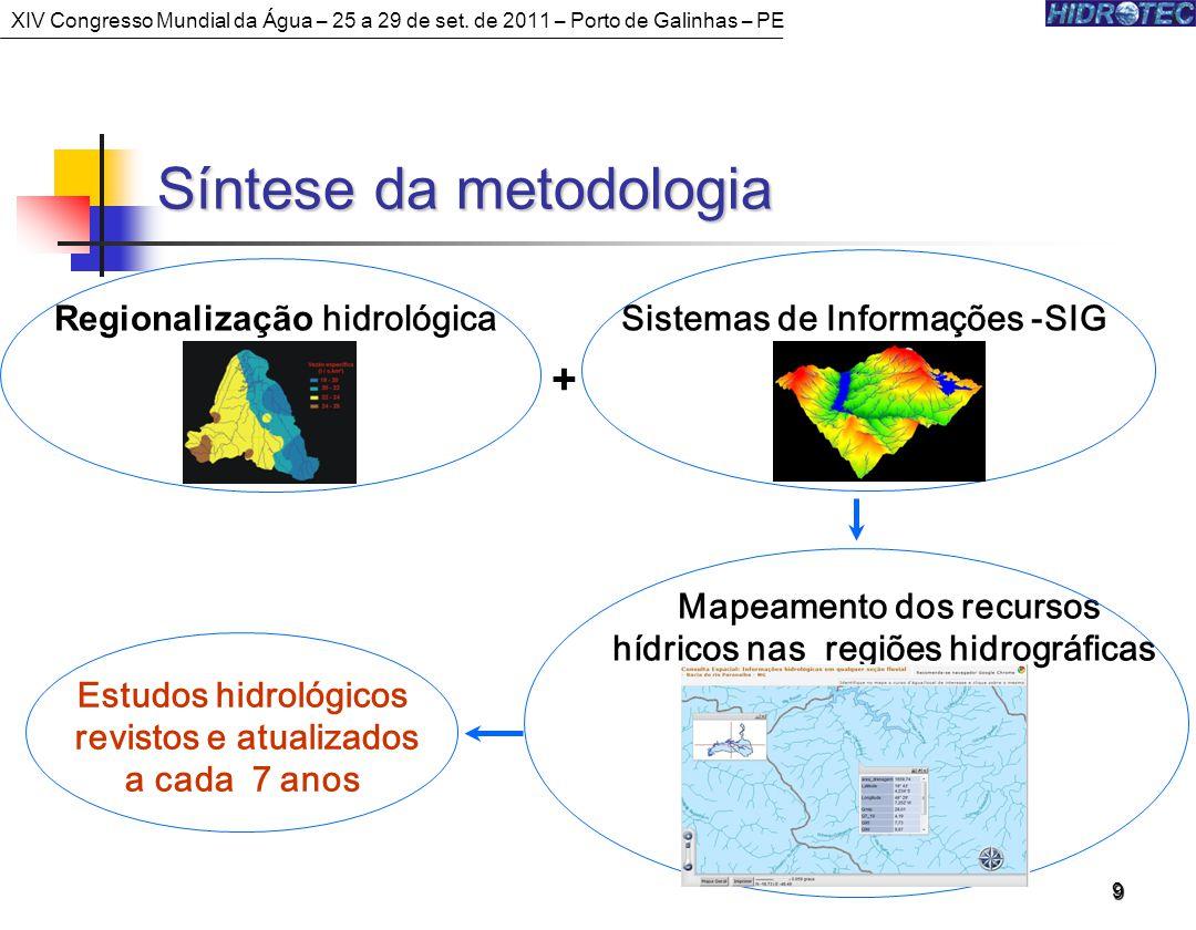 9 Mapeamento dos recursos hídricos nas regiões hidrográficas Sistemas de Informações -SIG + Regionalização hidrológica Estudos hidrológicos revistos e atualizados a cada 7 anos Síntese da metodologia XIV Congresso Mundial da Água – 25 a 29 de set.