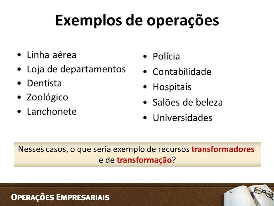 Exemplos de operações Linha aérea Loja de departamentos Dentista Zoológico Lanchonete Polícia Contabilidade Hospitais Salões de beleza Universidades N