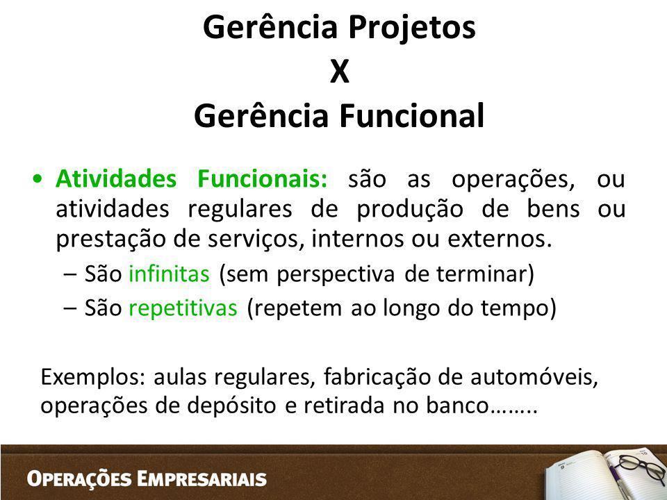 Gerência Projetos X Gerência Funcional Atividades Funcionais: são as operações, ou atividades regulares de produção de bens ou prestação de serviços,