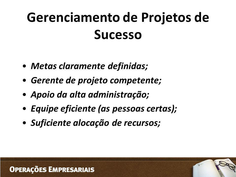 Gerenciamento de Projetos de Sucesso Metas claramente definidas; Gerente de projeto competente; Apoio da alta administração; Equipe eficiente (as pess