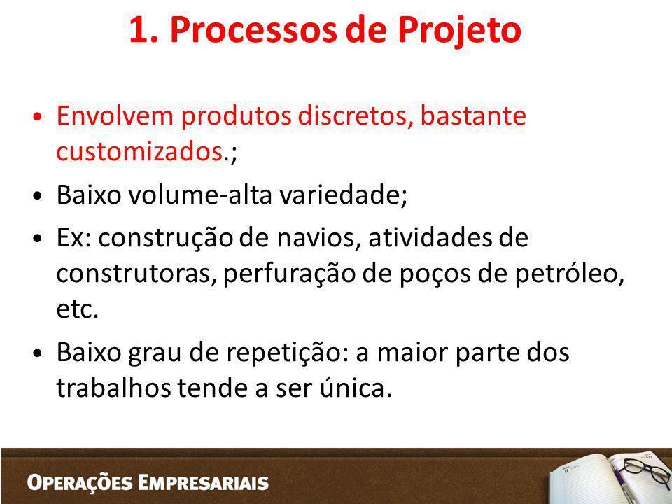 1. Processos de Projeto Envolvem produtos discretos, bastante customizados.; Baixo volume-alta variedade; Ex: construção de navios, atividades de cons