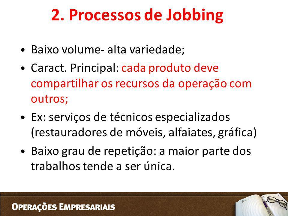 2. Processos de Jobbing Baixo volume- alta variedade; Caract. Principal: cada produto deve compartilhar os recursos da operação com outros; Ex: serviç