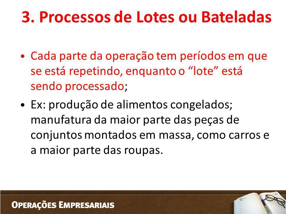 3. Processos de Lotes ou Bateladas Cada parte da operação tem períodos em que se está repetindo, enquanto o lote está sendo processado; Ex: produção d