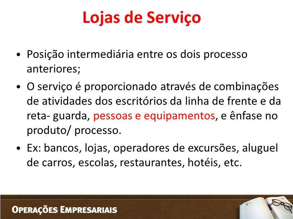 Lojas de Serviço Posição intermediária entre os dois processo anteriores; O serviço é proporcionado através de combinações de atividades dos escritóri