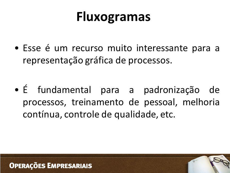 Fluxogramas Esse é um recurso muito interessante para a representação gráfica de processos. É fundamental para a padronização de processos, treinament