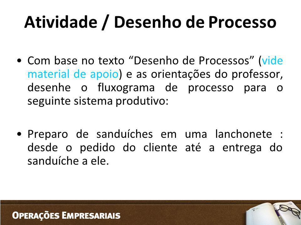 Atividade / Desenho de Processo Com base no texto Desenho de Processos (vide material de apoio) e as orientações do professor, desenhe o fluxograma de