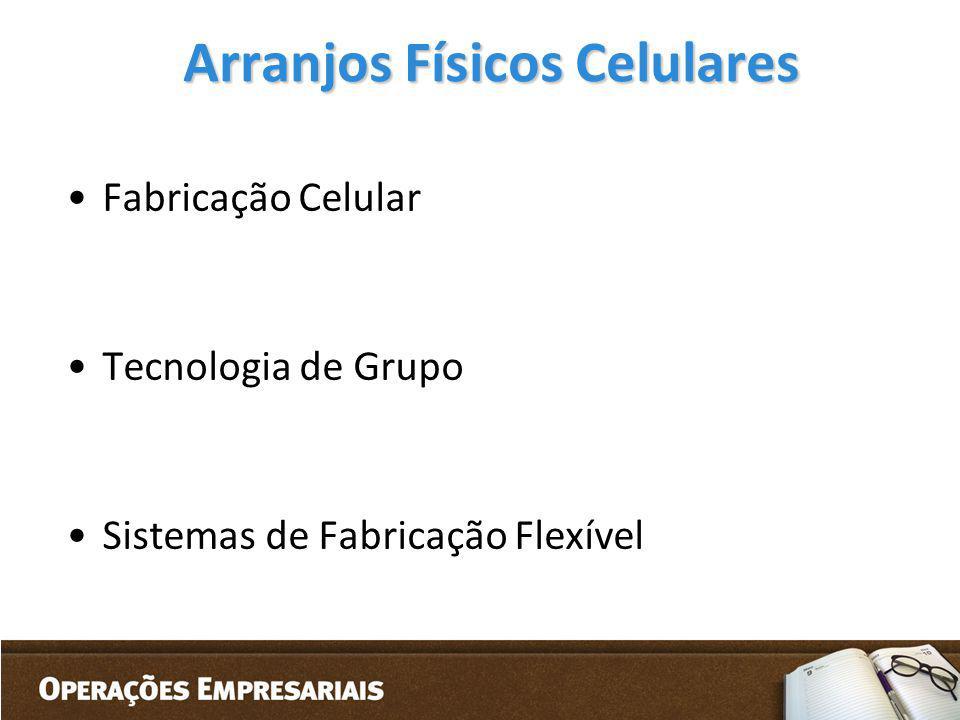 Arranjos Físicos Celulares Fabricação Celular Tecnologia de Grupo Sistemas de Fabricação Flexível