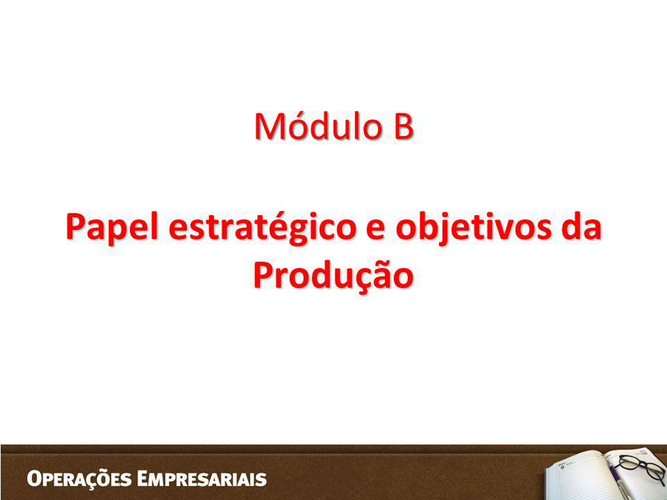 MóduloB Módulo B Papel estratégico e objetivos da Produção