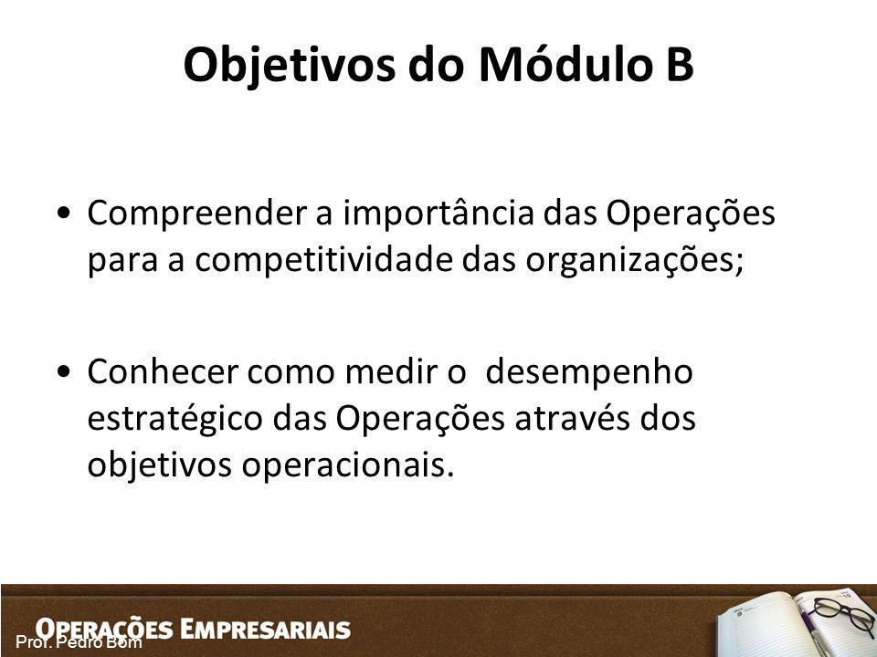 Objetivos do Módulo B Compreender a importância das Operações para a competitividade das organizações; Conhecer como medir o desempenho estratégico da