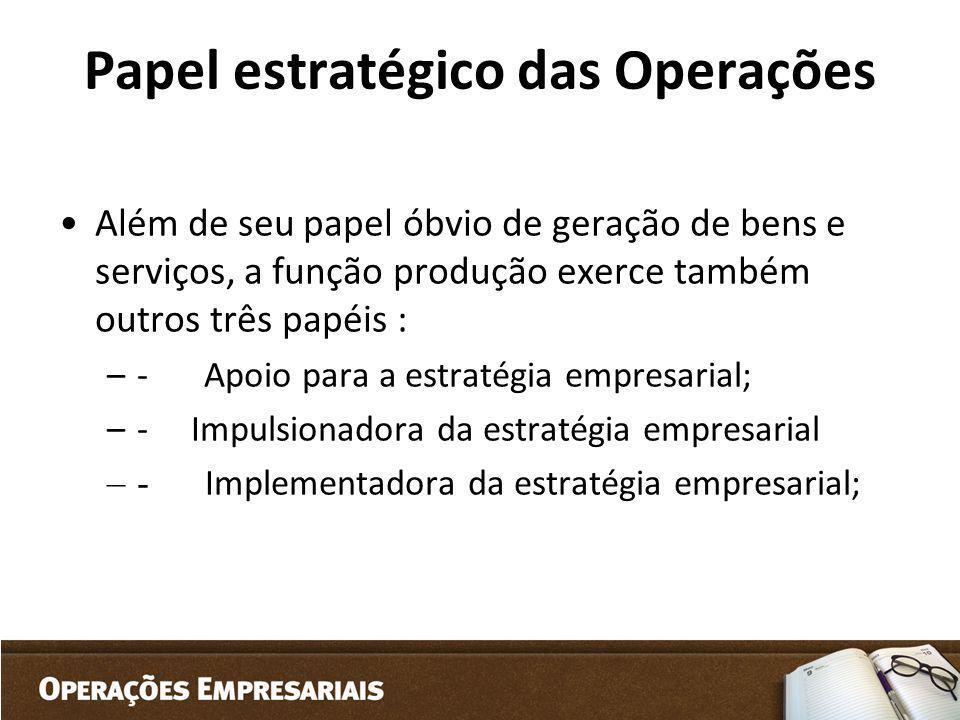 Papel estratégico das Operações Além de seu papel óbvio de geração de bens e serviços, a função produção exerce também outros três papéis : –- Apoio p