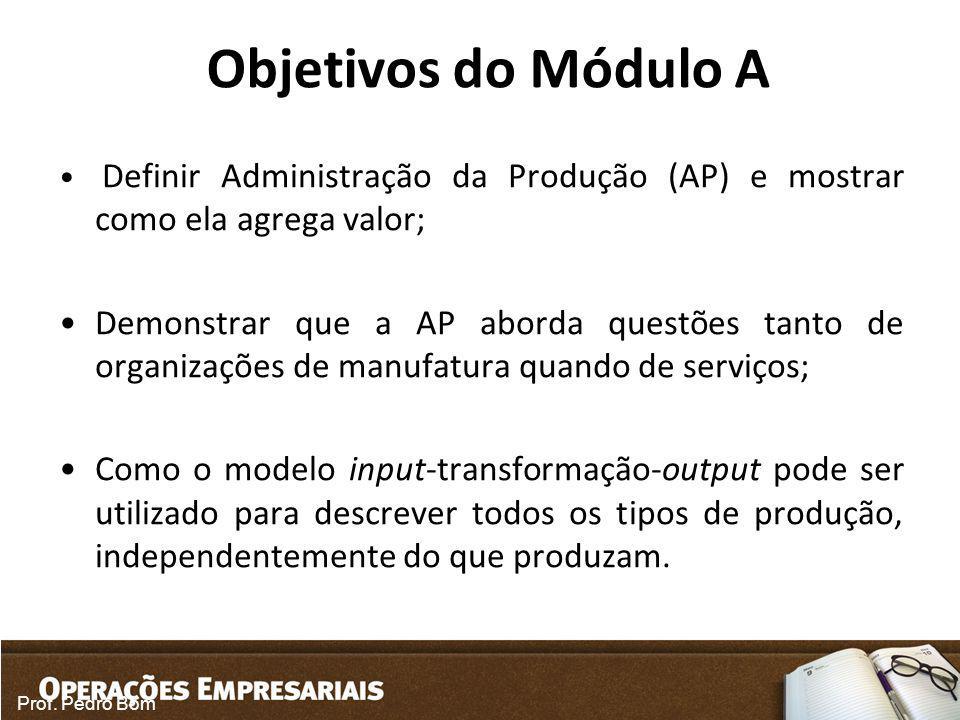 Objetivos do Módulo A Definir Administração da Produção (AP) e mostrar como ela agrega valor; Demonstrar que a AP aborda questões tanto de organizaçõe