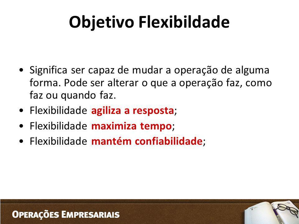 Objetivo Flexibildade Significa ser capaz de mudar a operação de alguma forma. Pode ser alterar o que a operação faz, como faz ou quando faz. Flexibil
