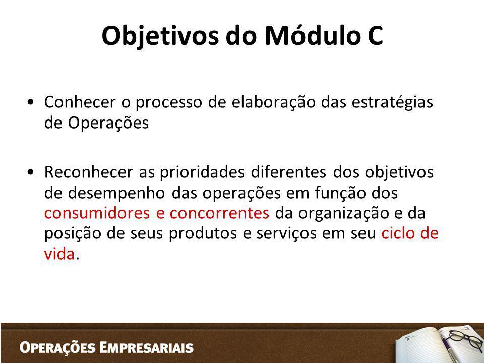 Objetivos do Módulo C Conhecer o processo de elaboração das estratégias de Operações Reconhecer as prioridades diferentes dos objetivos de desempenho